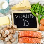 How Vitamin D May Help Beating Covid-19?
